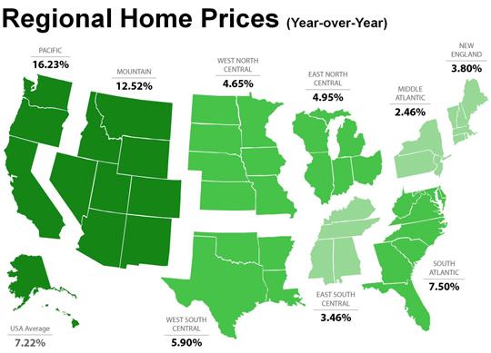 Price Increases Vary Region by Region