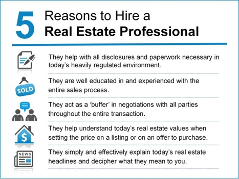 (English) 5 Reasons to Hire a Real Estate Professional