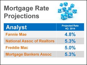 Predicciones para 2014: Las tasas de interés van a aumentar significativamente