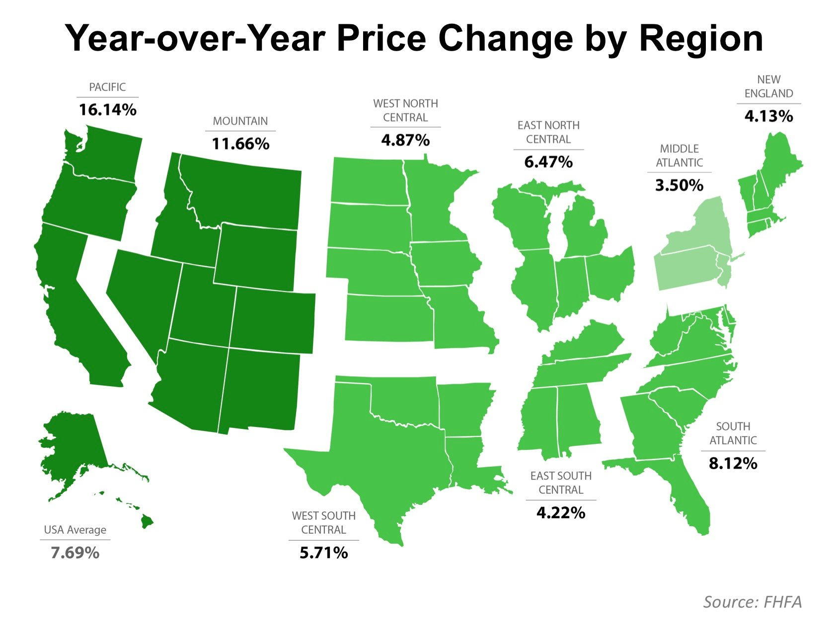 FHFA Releases 4th Quarter Home Prices