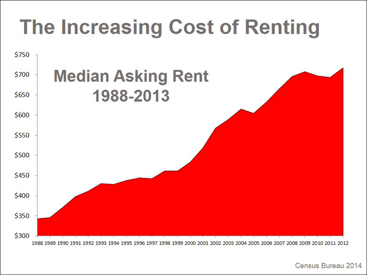 ¿Debería usted comprar o alquilar una casa?