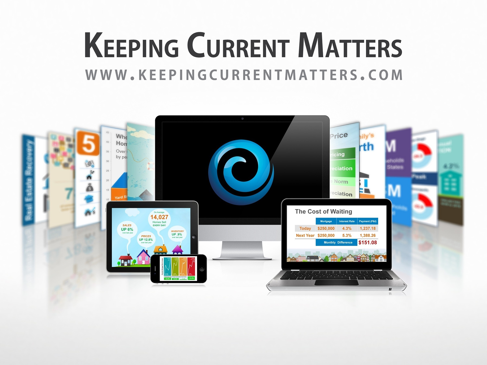 Keeping Current Matters