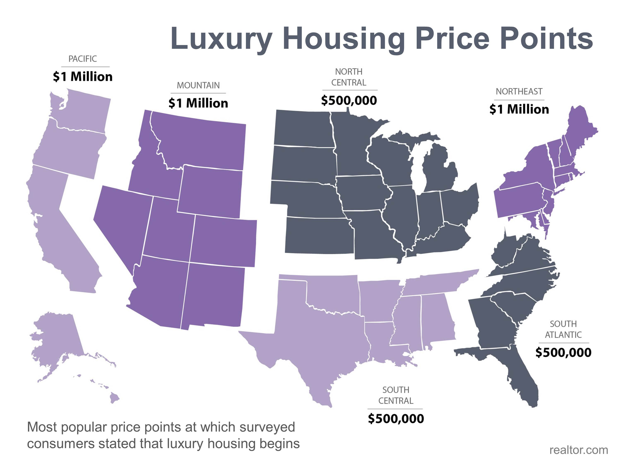 A Closer Look at the Luxury Buyer