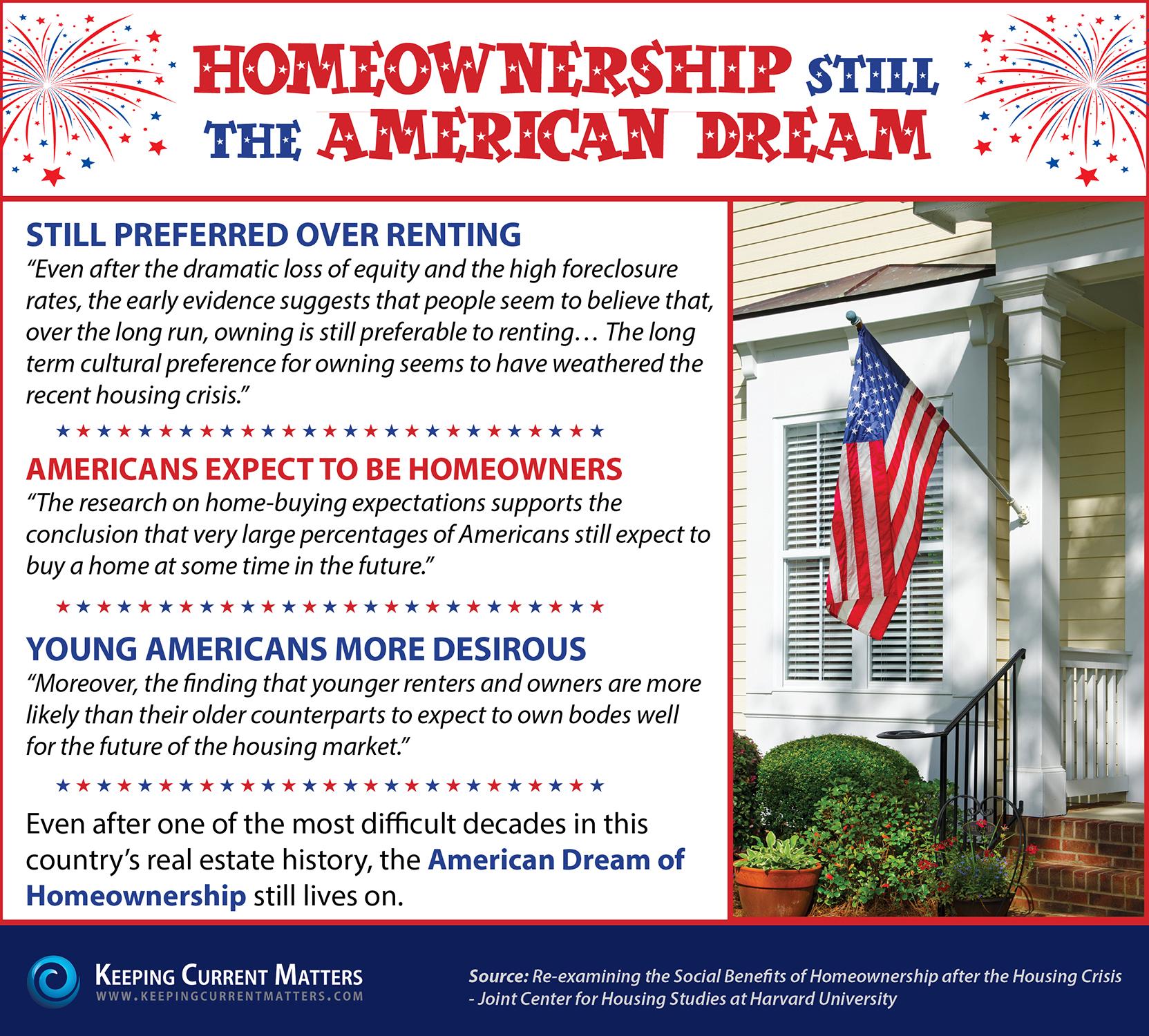 Homeownership Still the American Dream | The KCM Crew