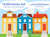 NAR's August Existing Home Sales Report [INFOGRAPHIC] | Keeping Current Matters