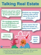 Talking Real Estate [INFOGRAPHIC] | Keeping Current Matters