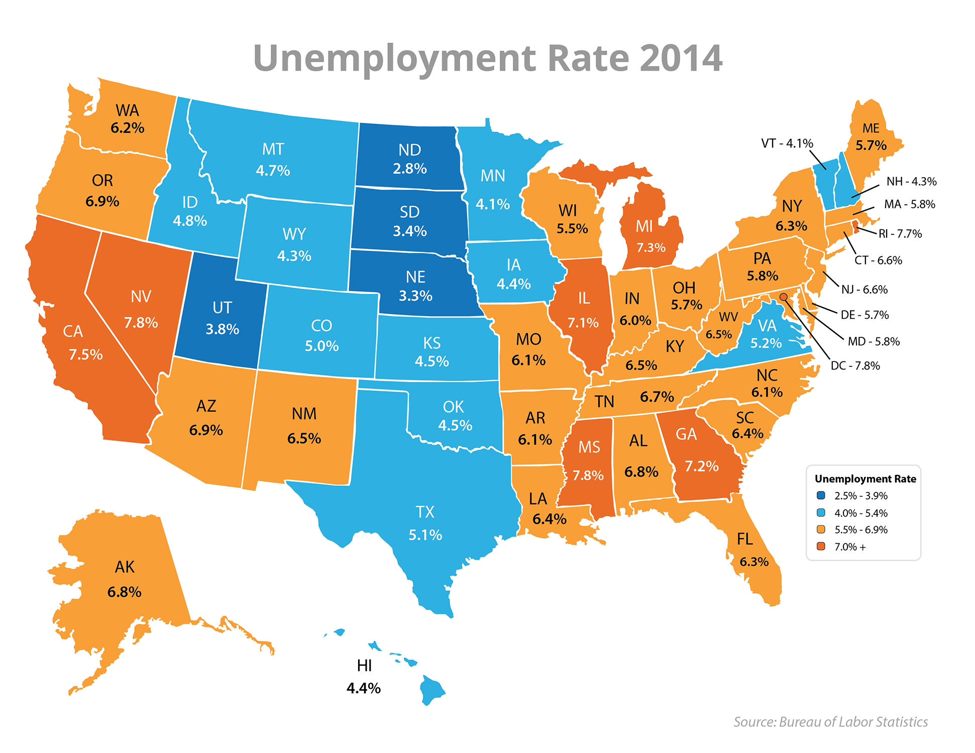 Unemployment Rates 2014 | Keeping Current Matters