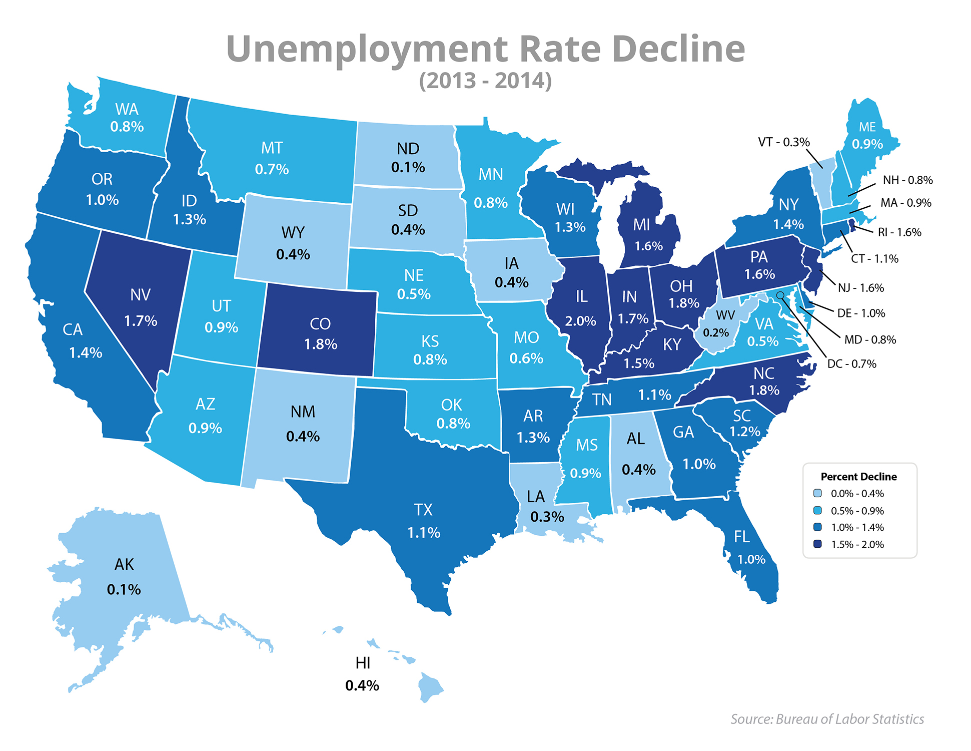 Unemployment Rate Decline 2013-2014 | Keeping Current Matters