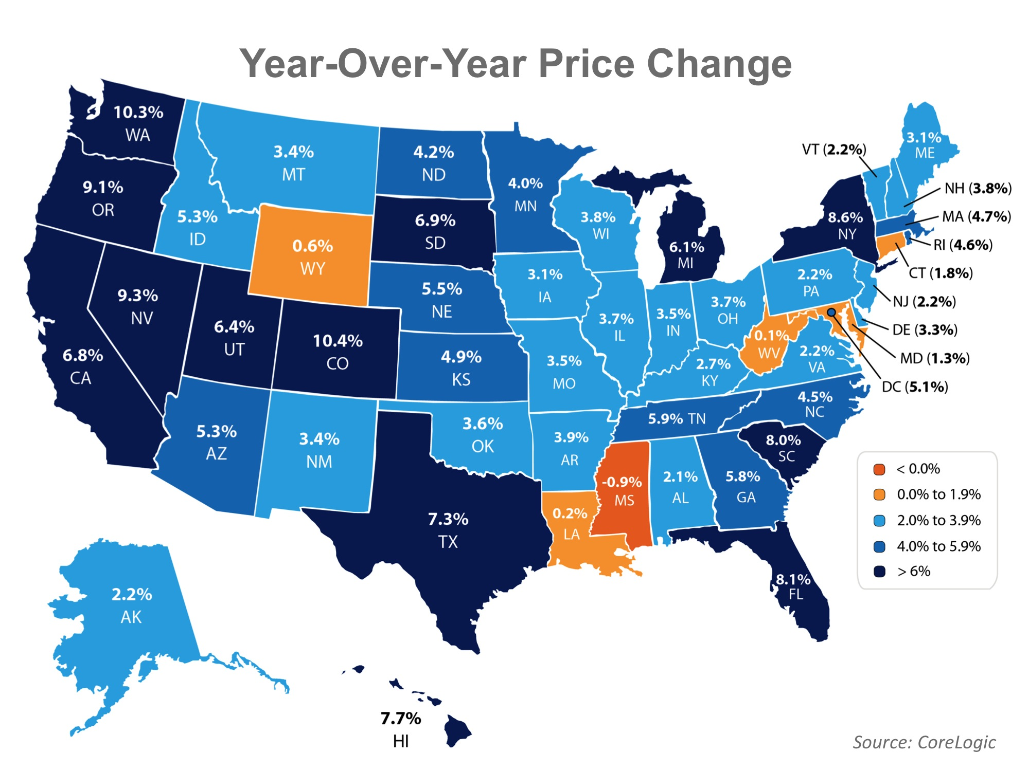 Year-Over-Year Price Change | Keeping Current Matters
