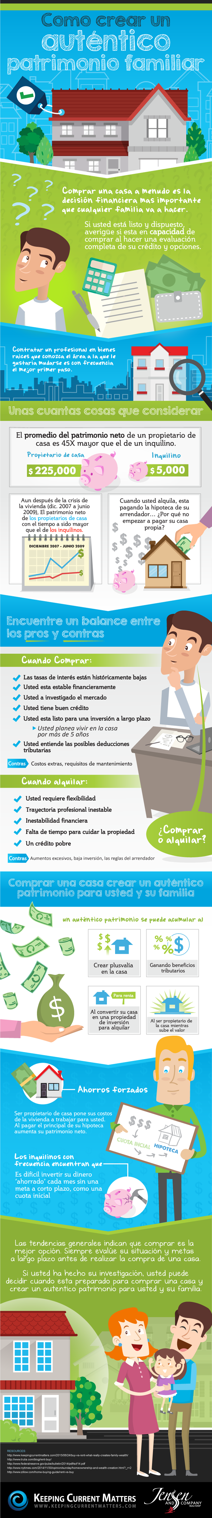 Como crear un auténtico patrimonio familiar [INFOGRAFíA]  | Keeping Current Matters