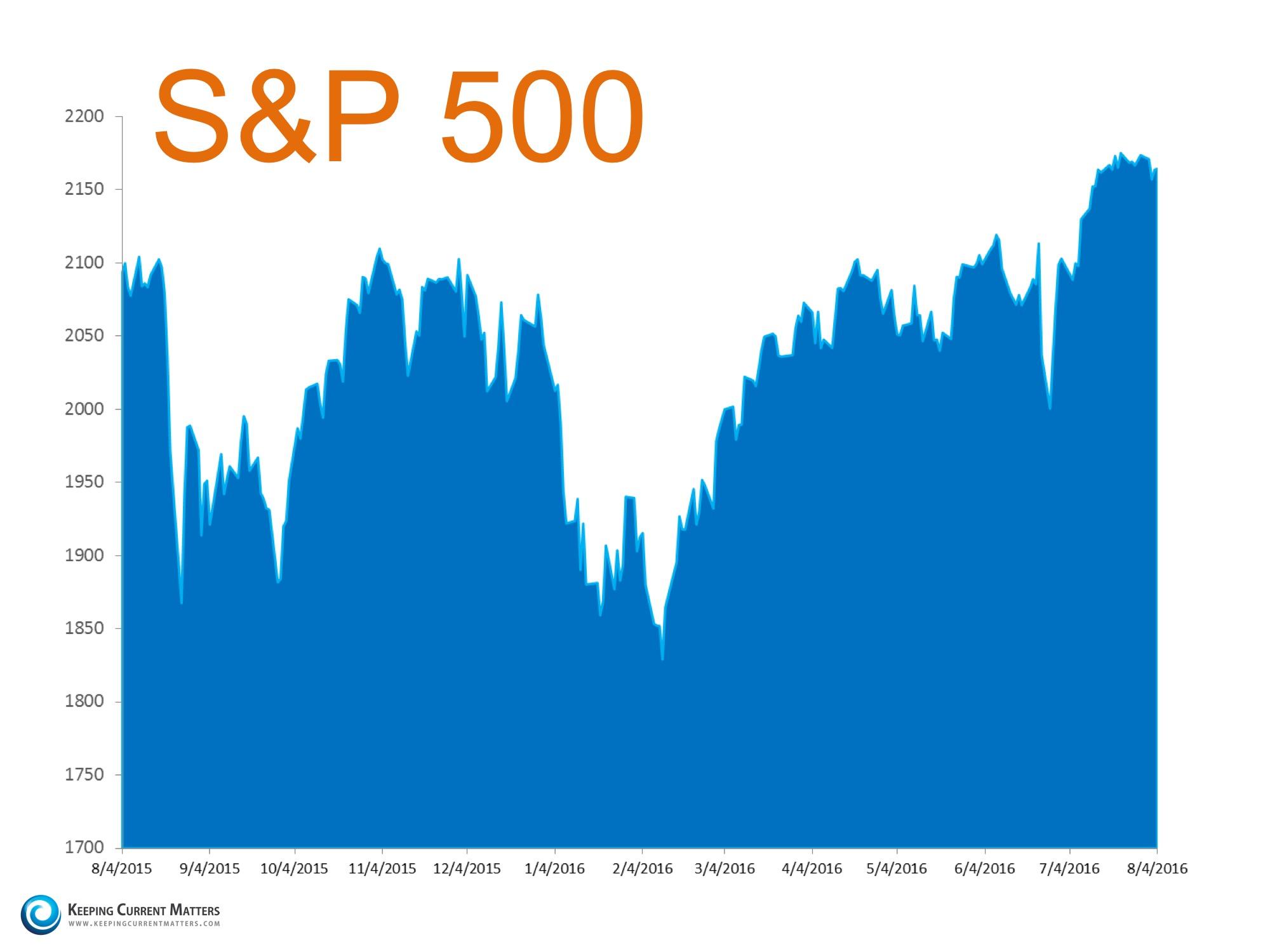 Las ventas de las casas de lujo & el impacto de la bolsa de valores   Keeping Current Matters