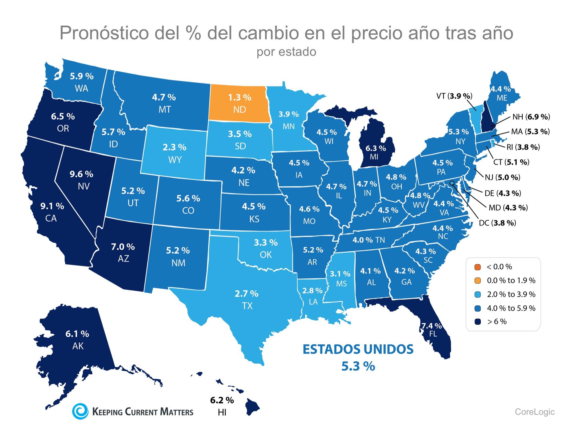 El pasado, el presente & el futuro de los precios de las viviendas | Keeping Current Matters