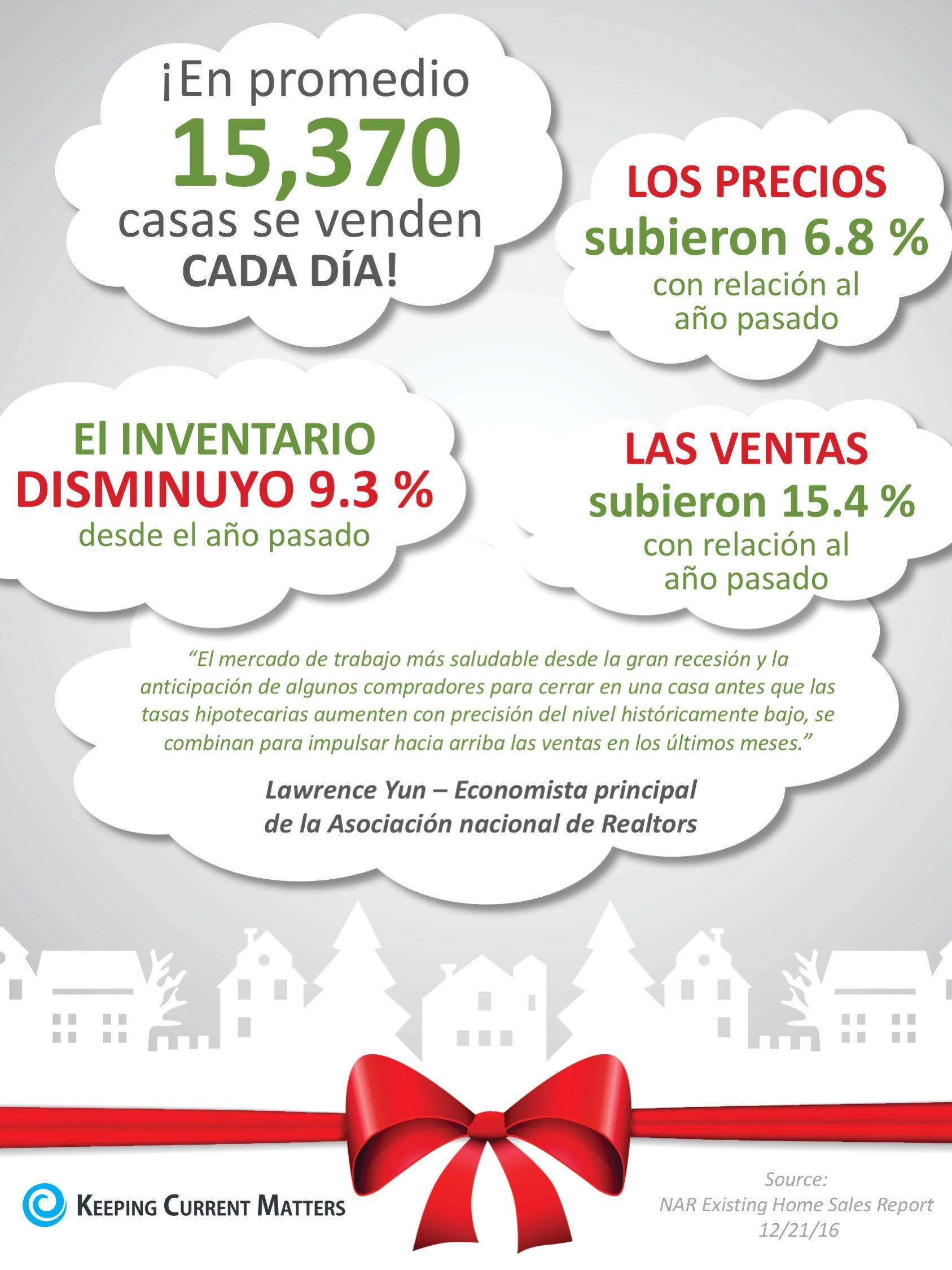 Las ventas de las casas ya existentes aumentan a través de los días festivos [infografía] | Keeping Current Matters