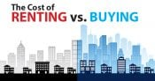 The Cost of Renting vs. Buying in the US [INFOGRAPHIC] | Keeping Current Matters