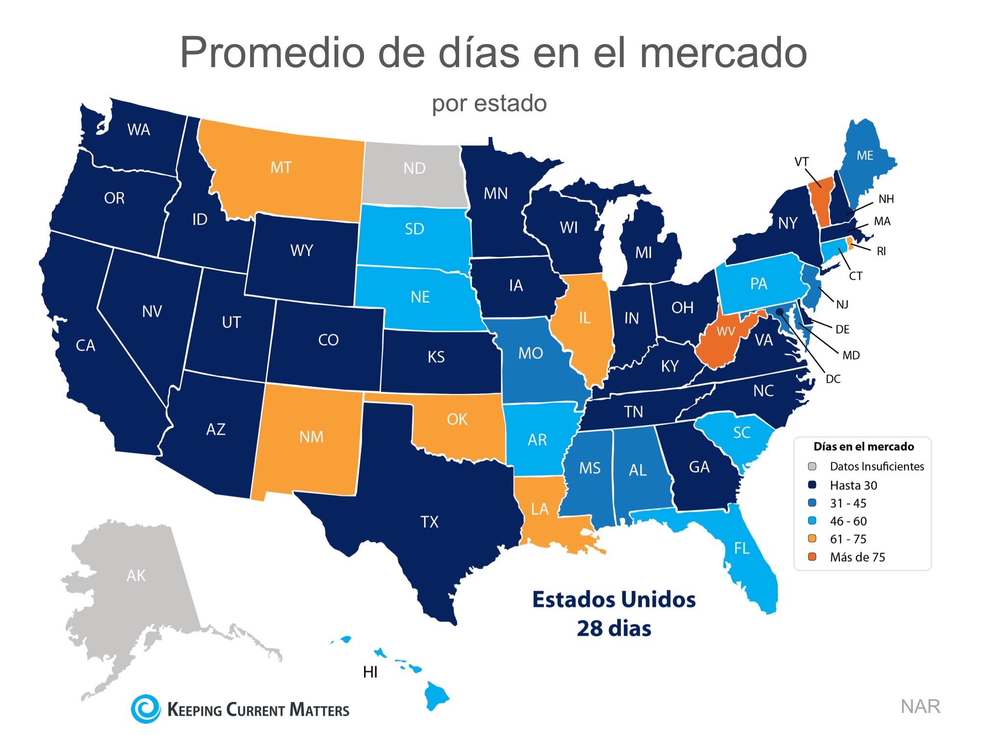 Las viviendas se están vendiendo rápidamente en todo el país | Keeping Current Matters
