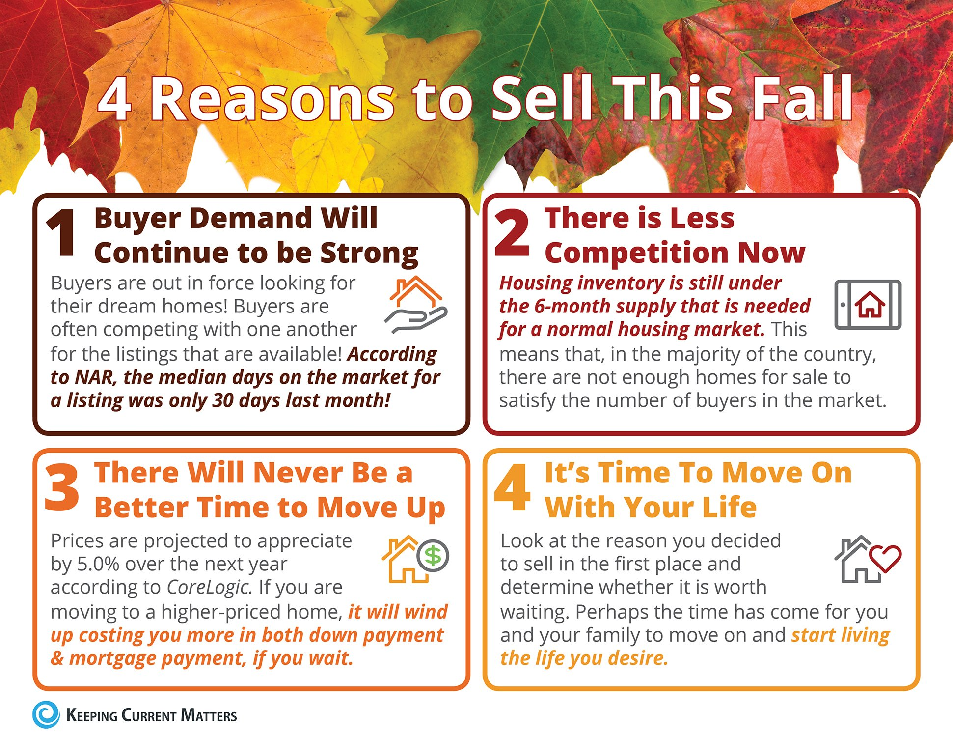 4 Reasons to Sell This Fall [INFOGRAPHIC] | Keeping Current Matters