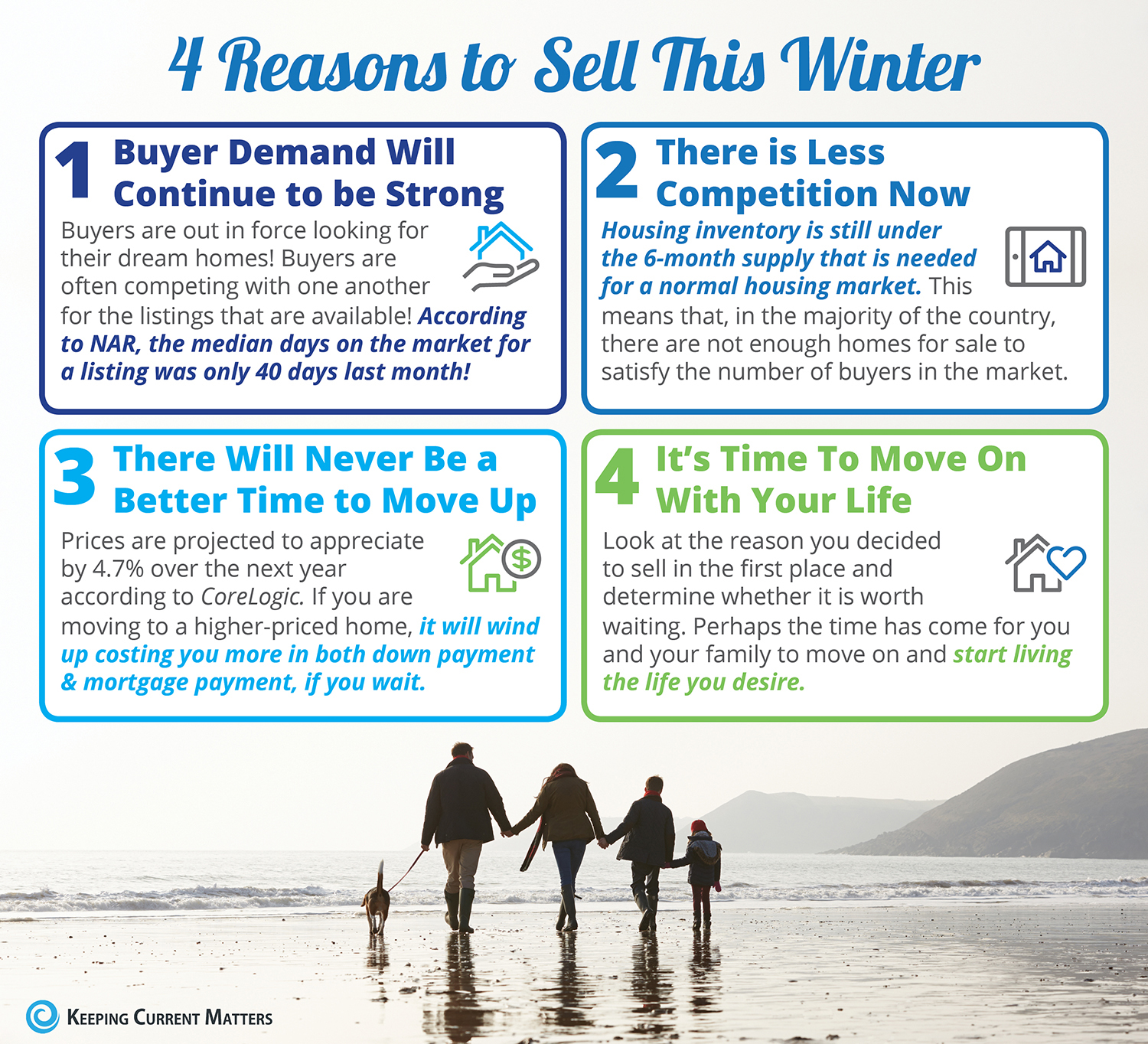 4 Reasons to Sell This Winter [INFOGRAPHIC] | Keeping Current Matters