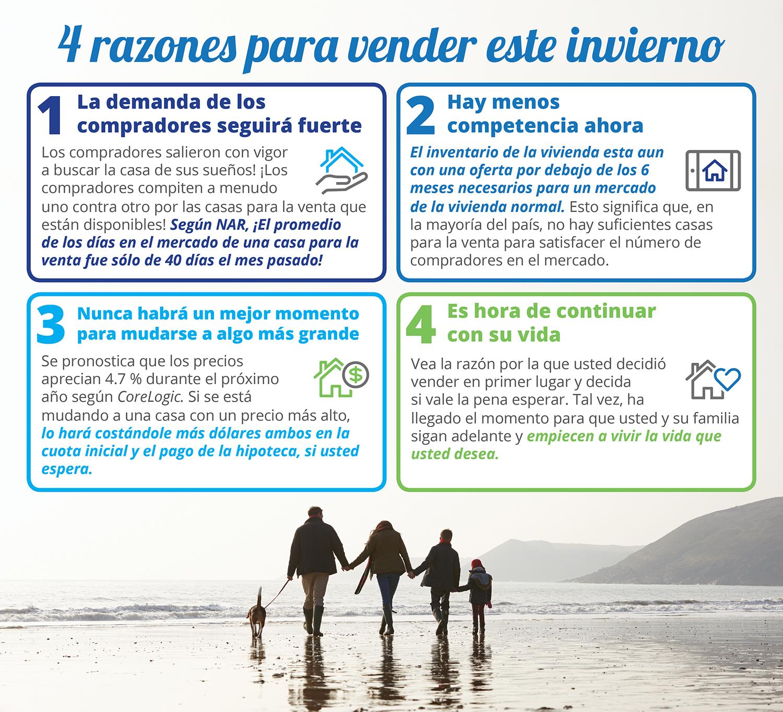 4 razones para vender este invierno [Infografía] | Keeping Current Matters