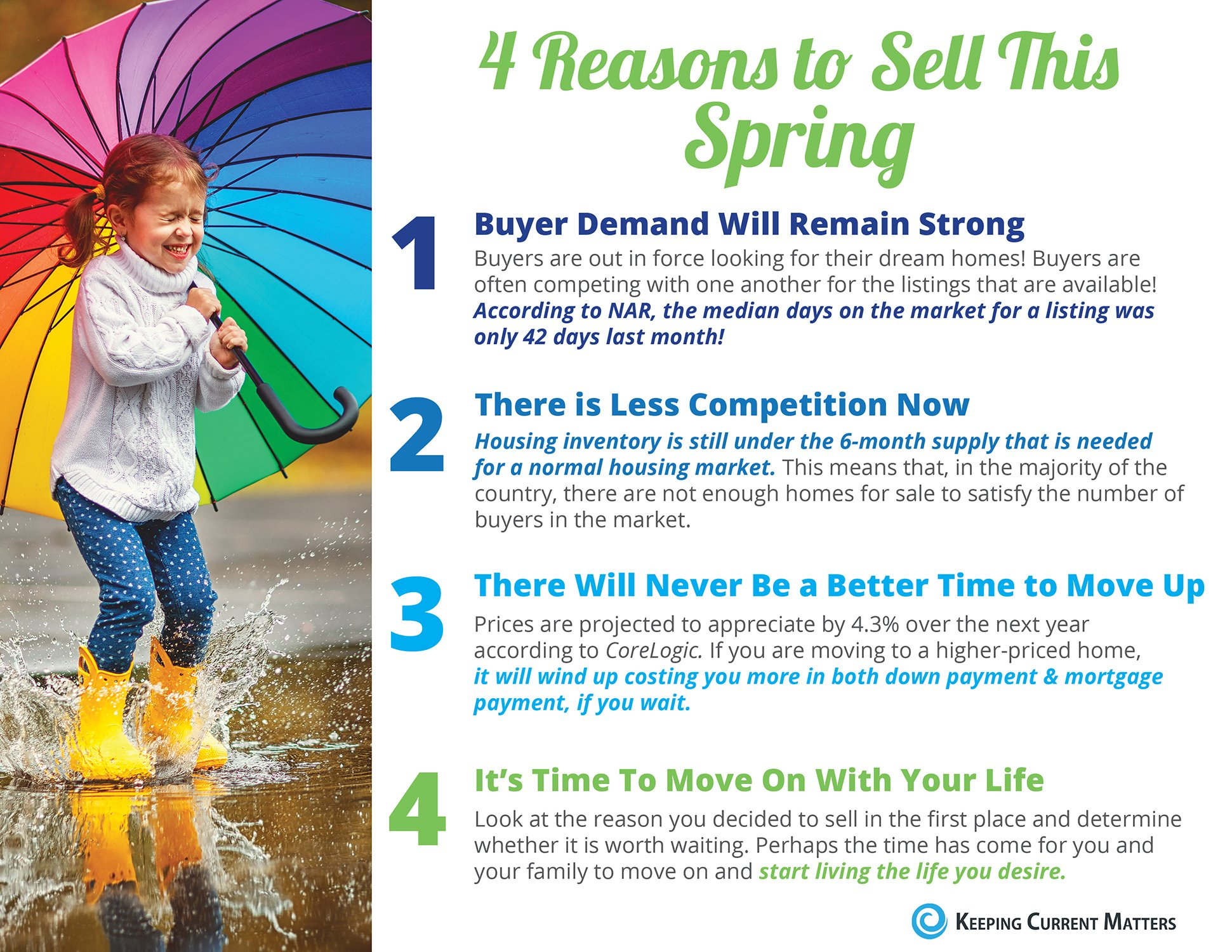 4 Reasons to Sell This Spring [INFOGRAPHIC] | Keeping Current Matters