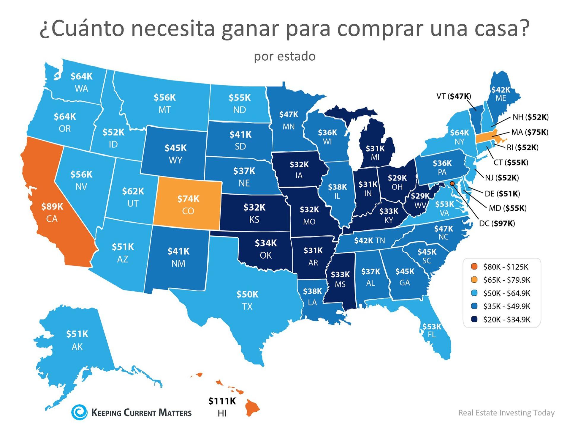 ¿Cuánto necesita ganar para comprar una casa en su estado?   Keeping Current Matters