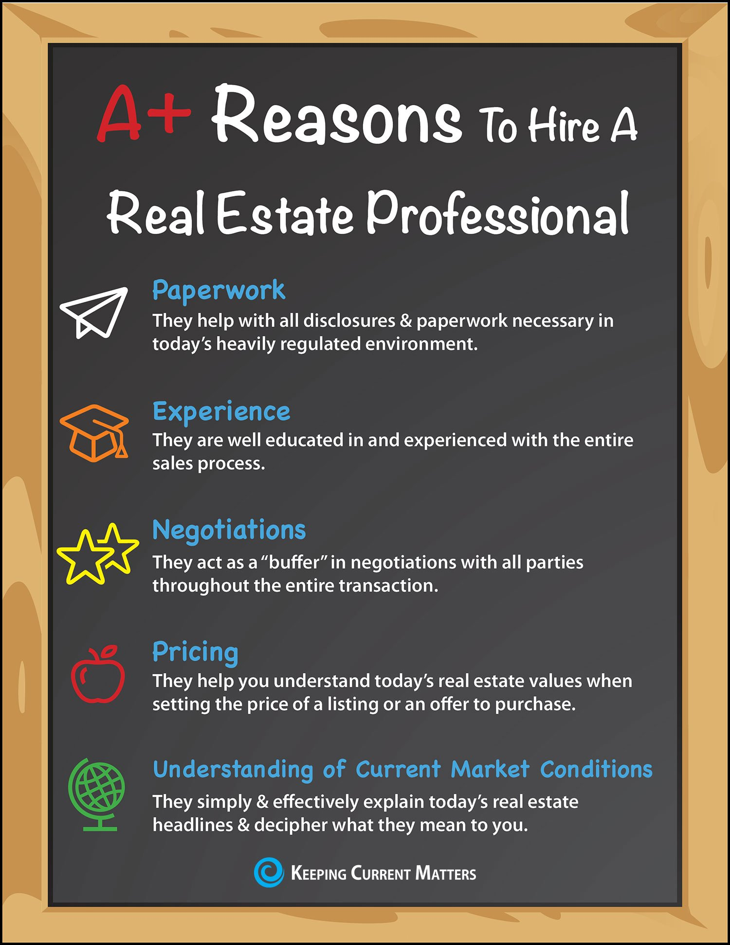 A+ Reasons to Hire a Real Estate Pro [INFOGRAPHIC] | Keeping Current Matters