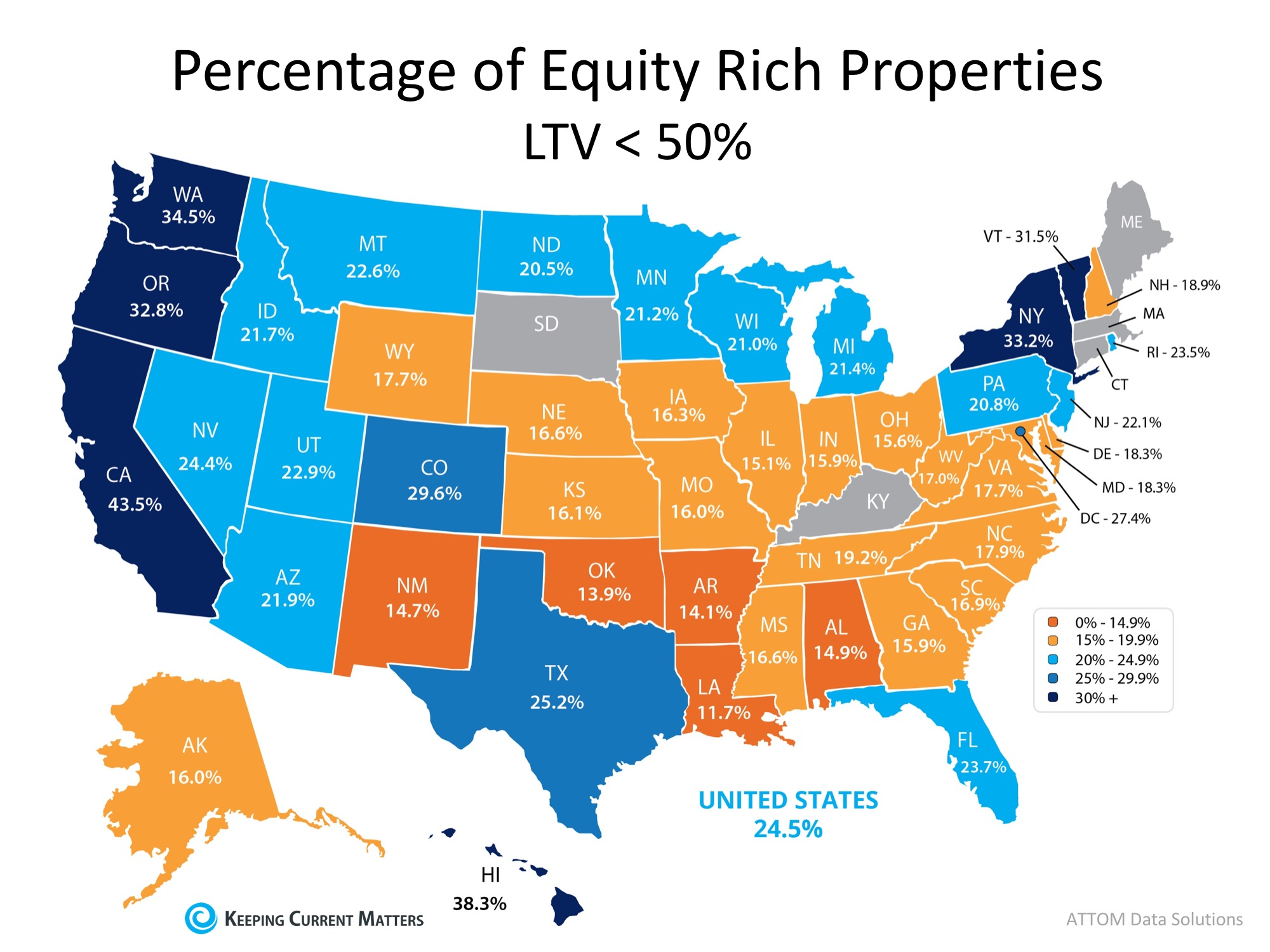 25% of Homes with a Mortgage are Now Equity Rich! | Keeping Current Matters