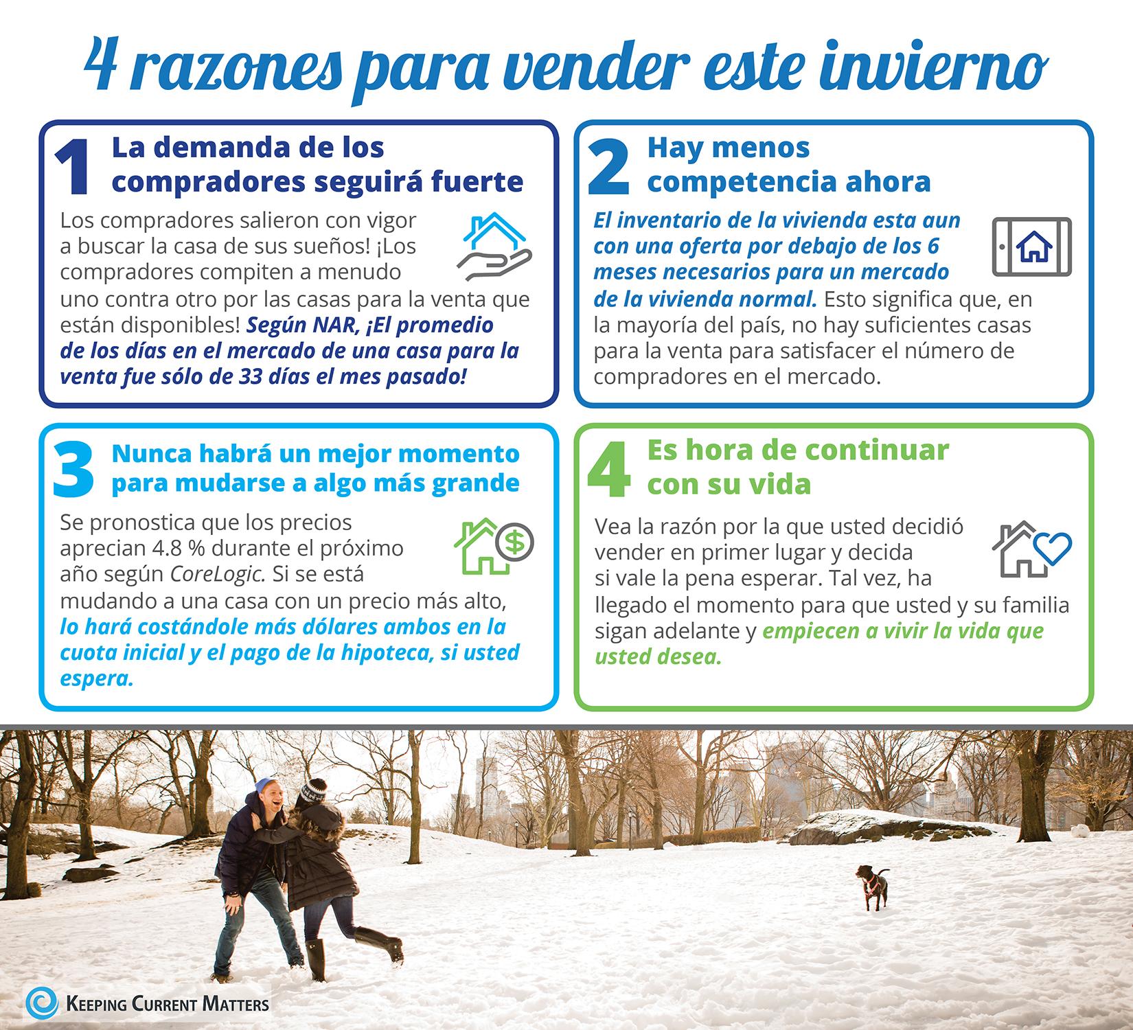 4 razones para vender su casa este invierno [Infografía] | Keeping Current Matters