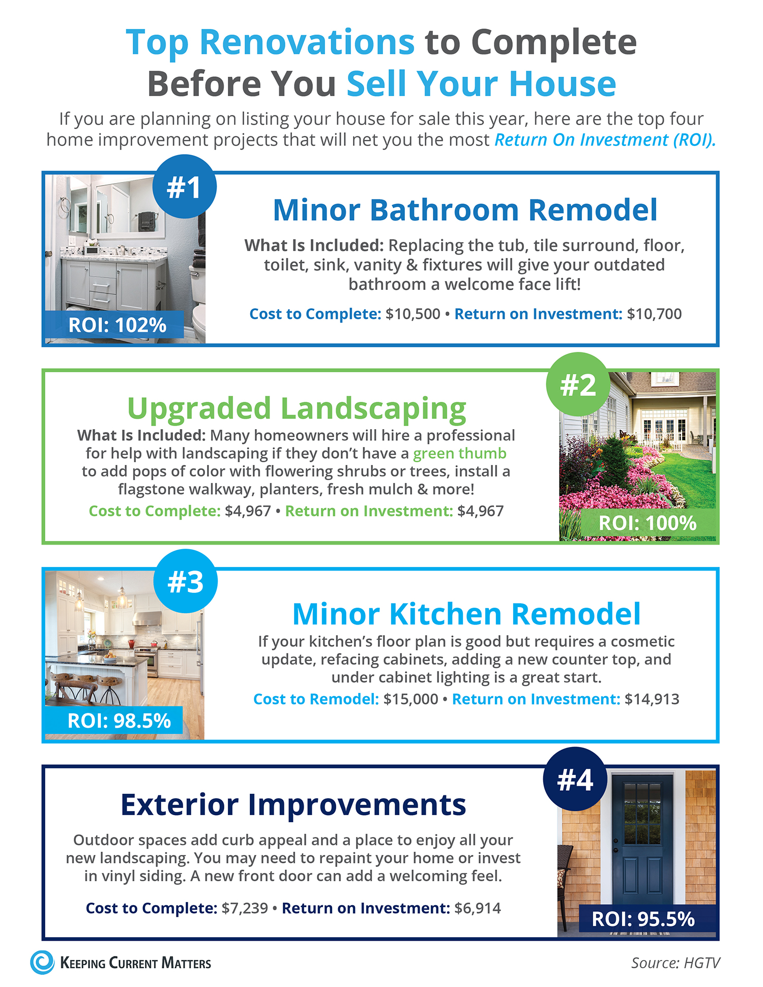 Top Renovations to Complete Before You Sell Your House [INFOGRAPHIC] | Keeping Current Matters