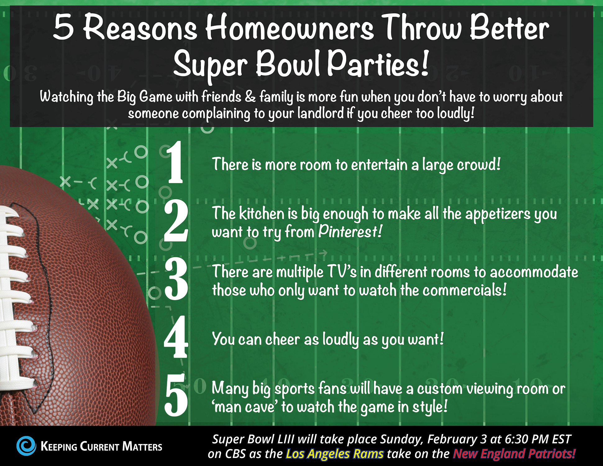 5 Reasons Homeowners Throw the Best Super Bowl Parties! [INFOGRAPHIC] | Keeping Current Matters