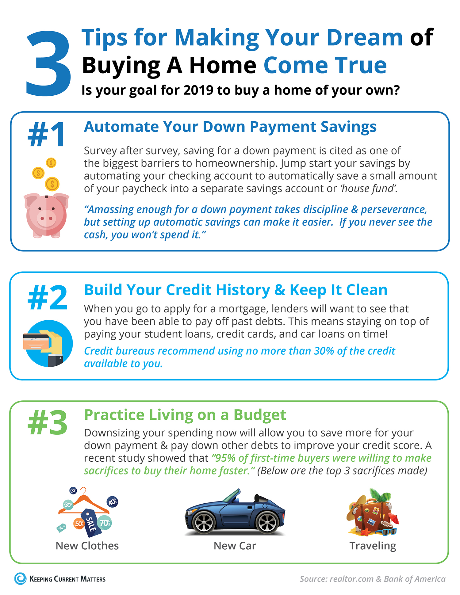 3 Tips for Making Your Dream of Buying A Home Come True [INFOGRAPHIC] | Keeping Current Matters