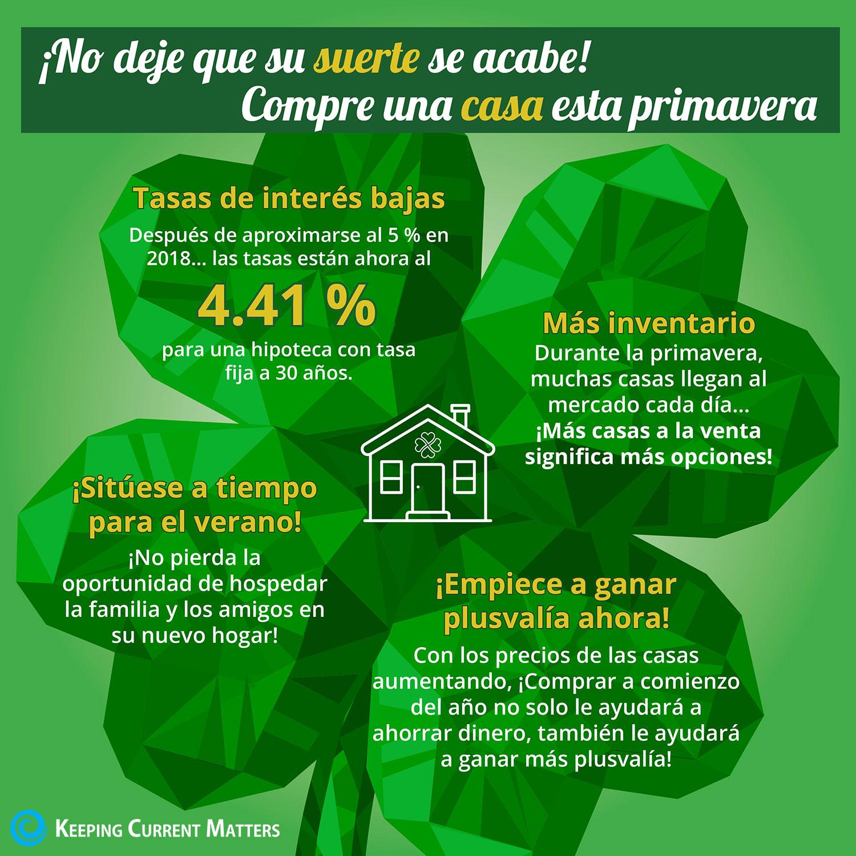 ¡No deje que su suerte se acabe! Compre una casa esta primavera [infografía] | Keeping Current Matters
