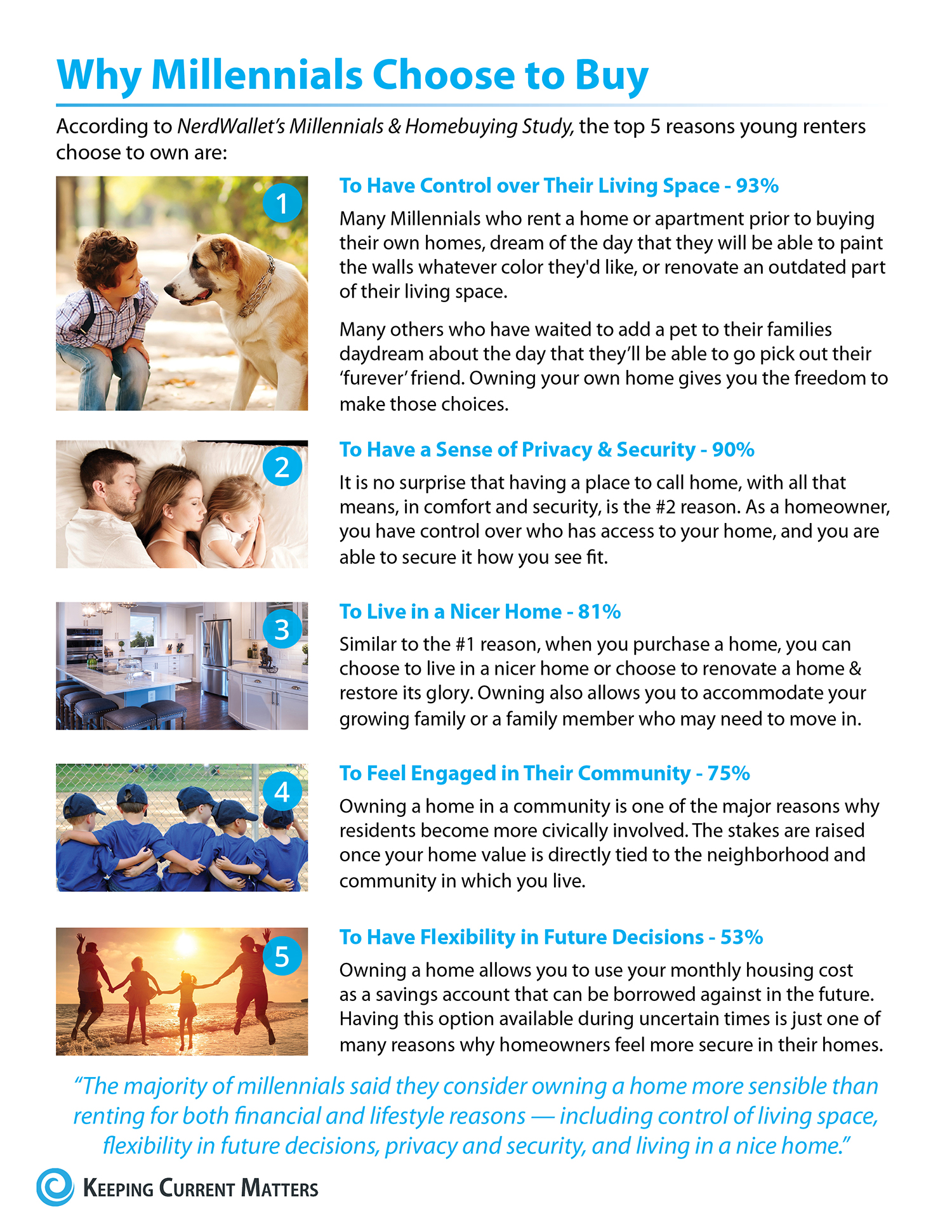 5 Reasons Why Millennials Buy a Home [INFOGRAPHIC] | Keeping Current Matters