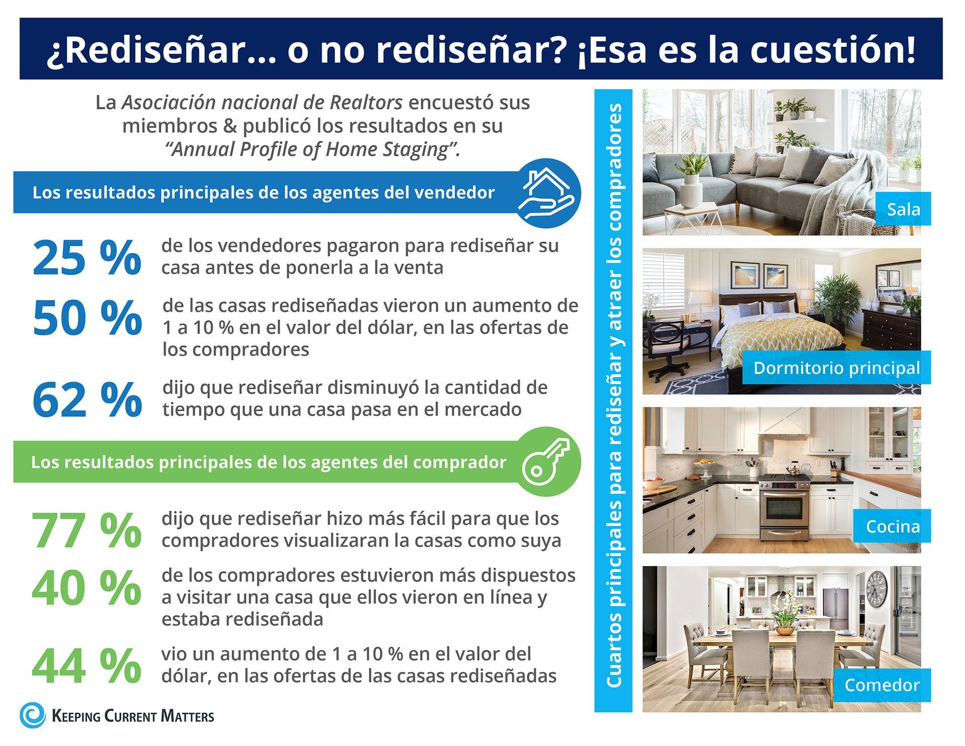 Qué impacto tiene rediseñar su casa en su precio de venta [Infografía] | Keeping Current Matters