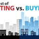 The Cost of Renting vs. Buying This Spring [INFOGRAPHIC] | Keeping Current Matters