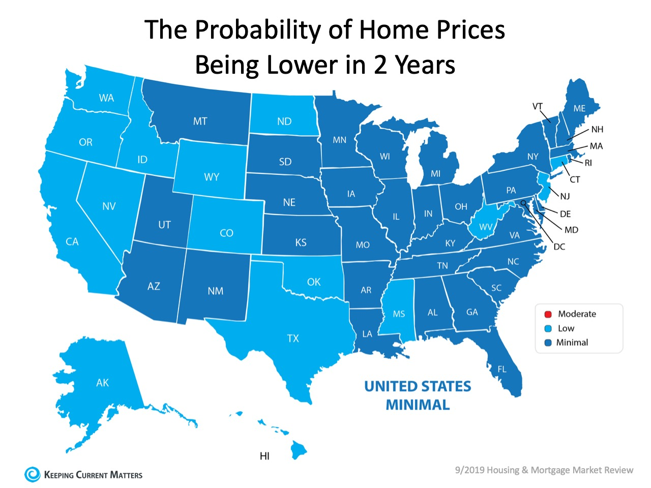 What Is the Probability That Home Values Sink? | Keeping Current Matters
