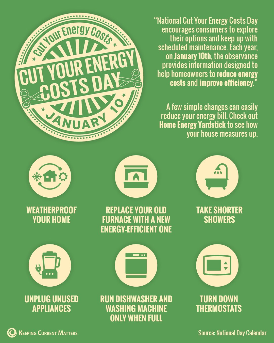 National Cut Your Energy Costs Day [INFOGRAPHIC] | Keeping Current Matters