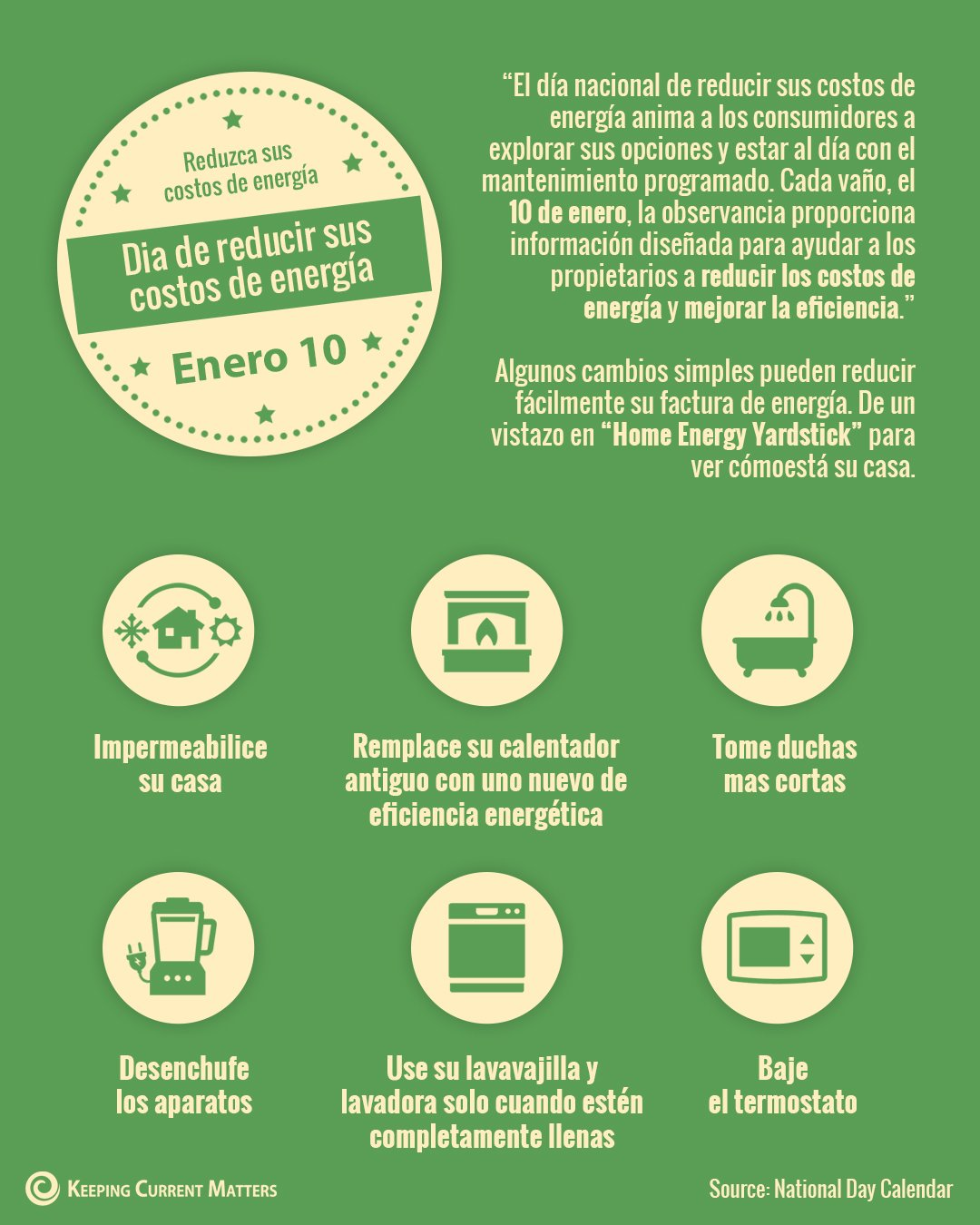 Dia nacional de reducir sus costos de energía [infografía] | Keeping Current Matters