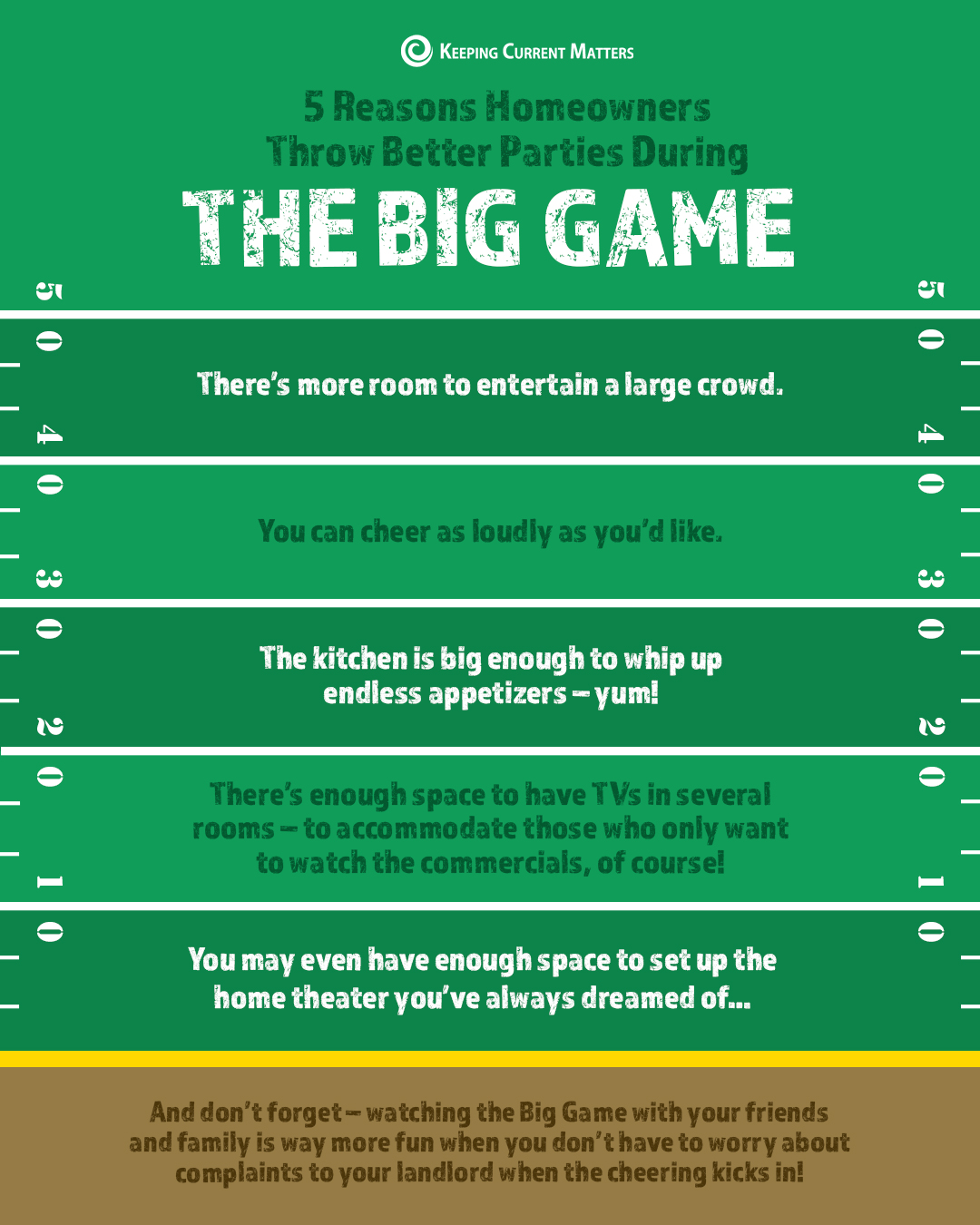 5 Reasons Homeowners Throw Better Parties During the Big Game [INFOGRAPHIC] | Keeping Current Matters
