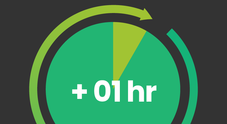The Difference an Hour Makes [INFOGRAPHIC]   Keeping Current Matters