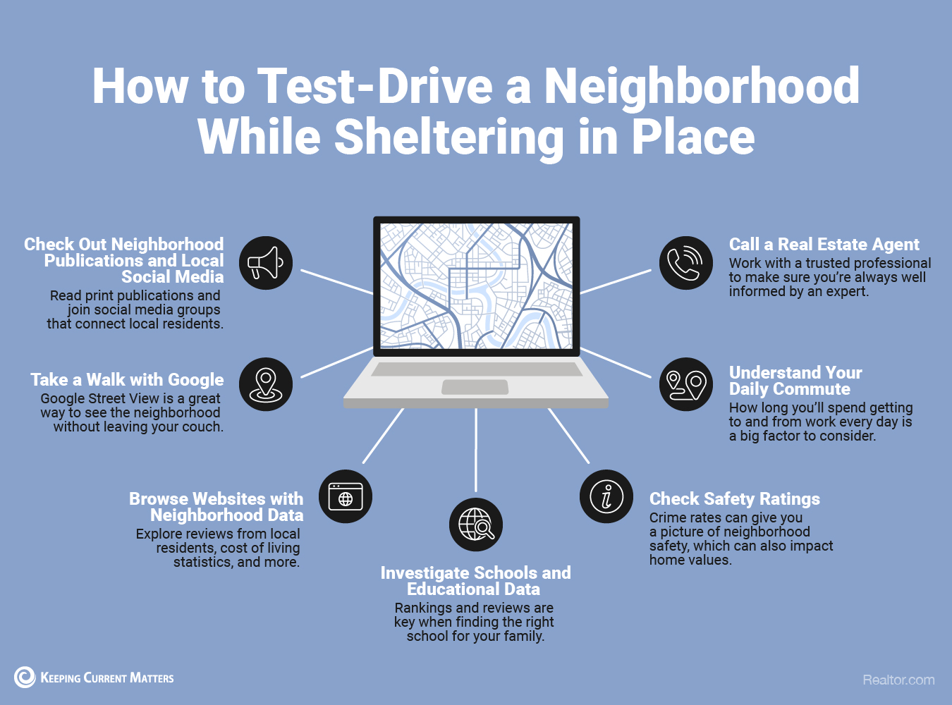 How to Test-Drive a Neighborhood While Sheltering in Place [INFOGRAPHIC] | Keeping Current Matters