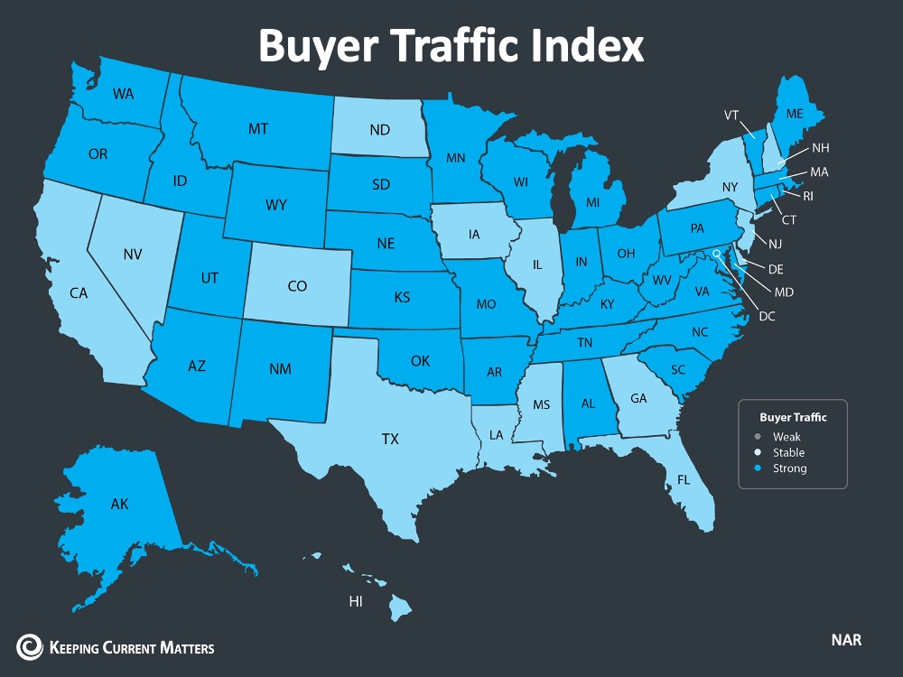 Will Home Values Appreciate or Depreciate in 2020? | Keeping Current Matters