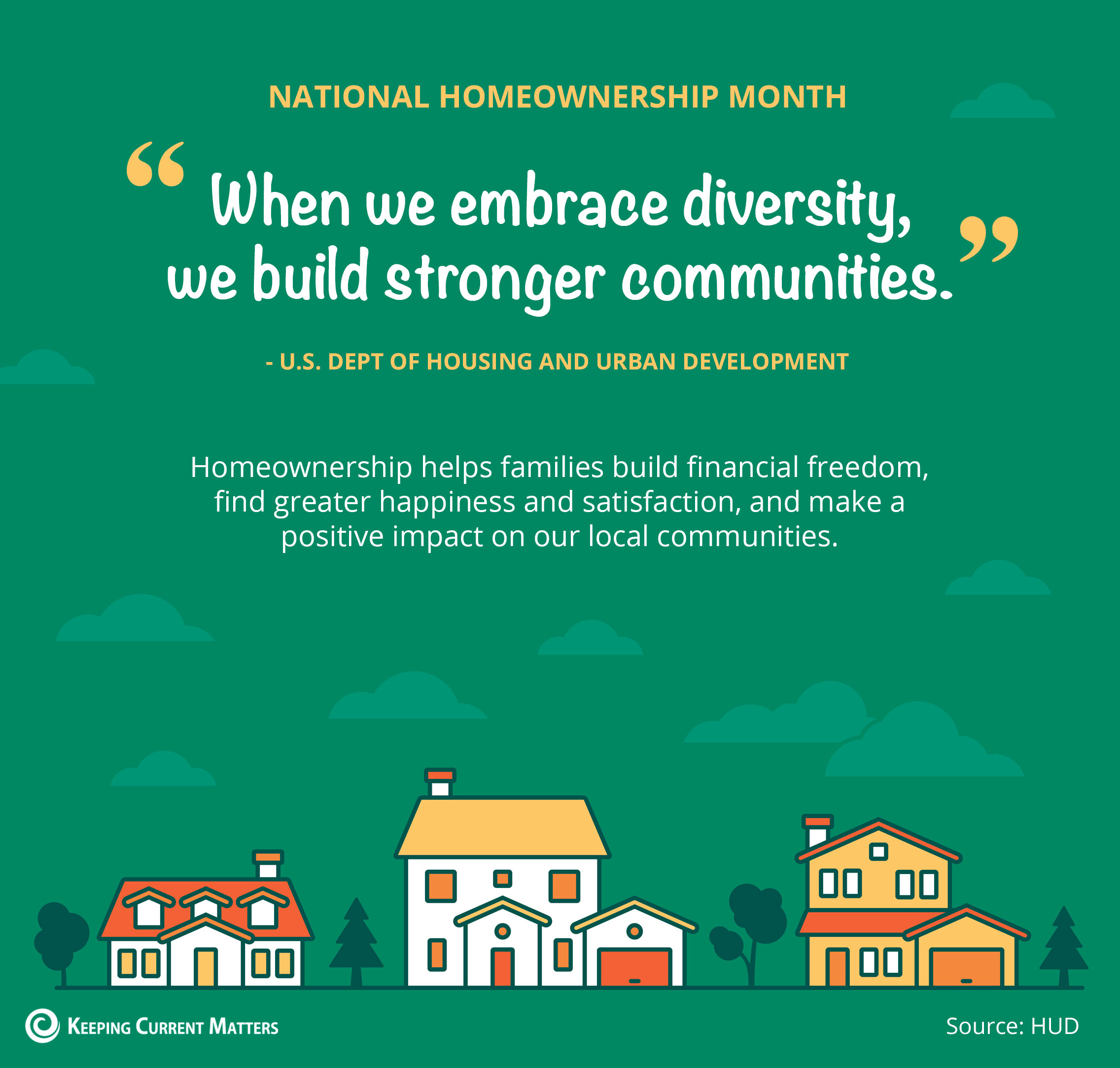 National Homeownership Month [INFOGRAPHIC] | Keeping Current Matters