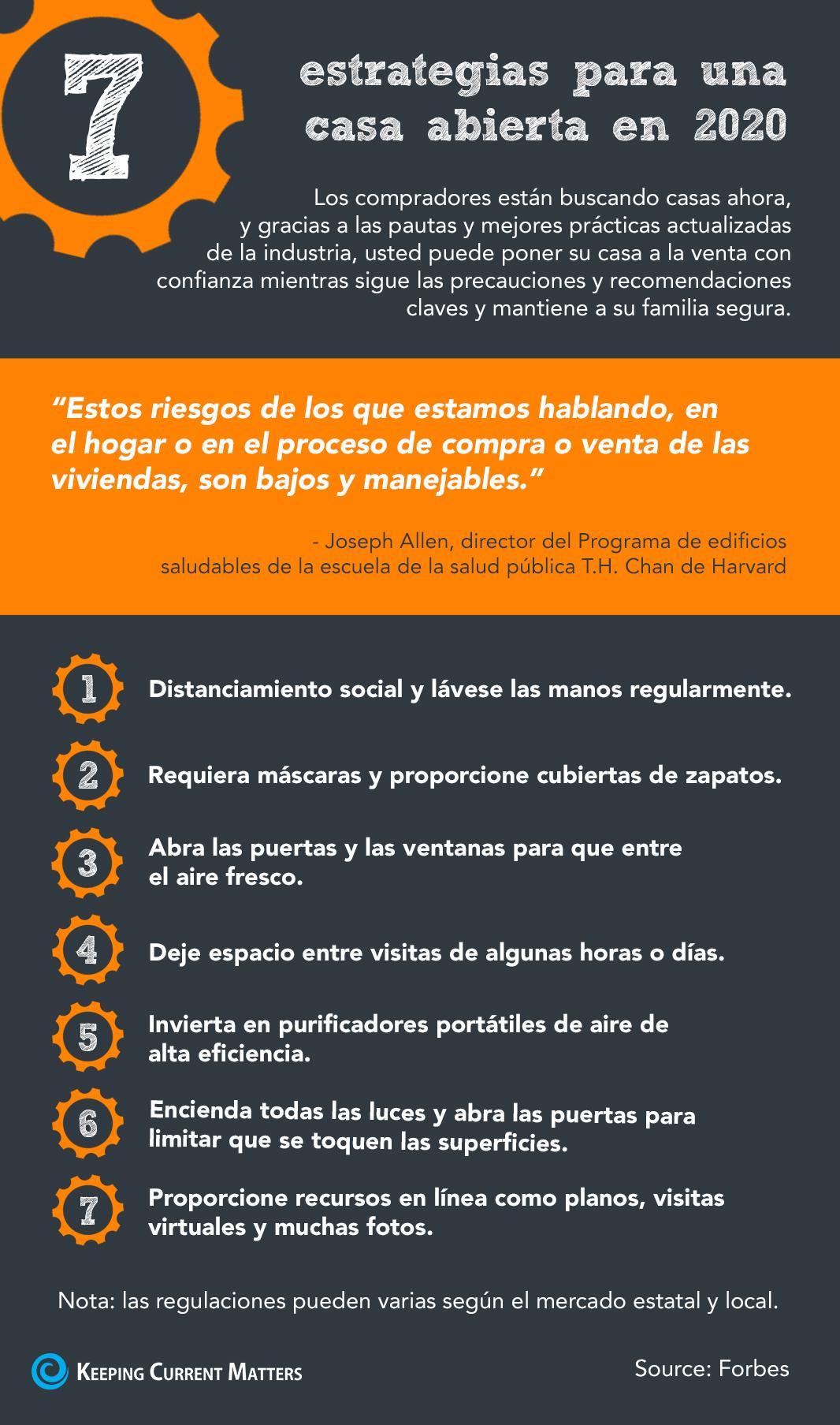 7 estrategias para una casa abierta en 2020 [Infografía] | Keeping Current Matters
