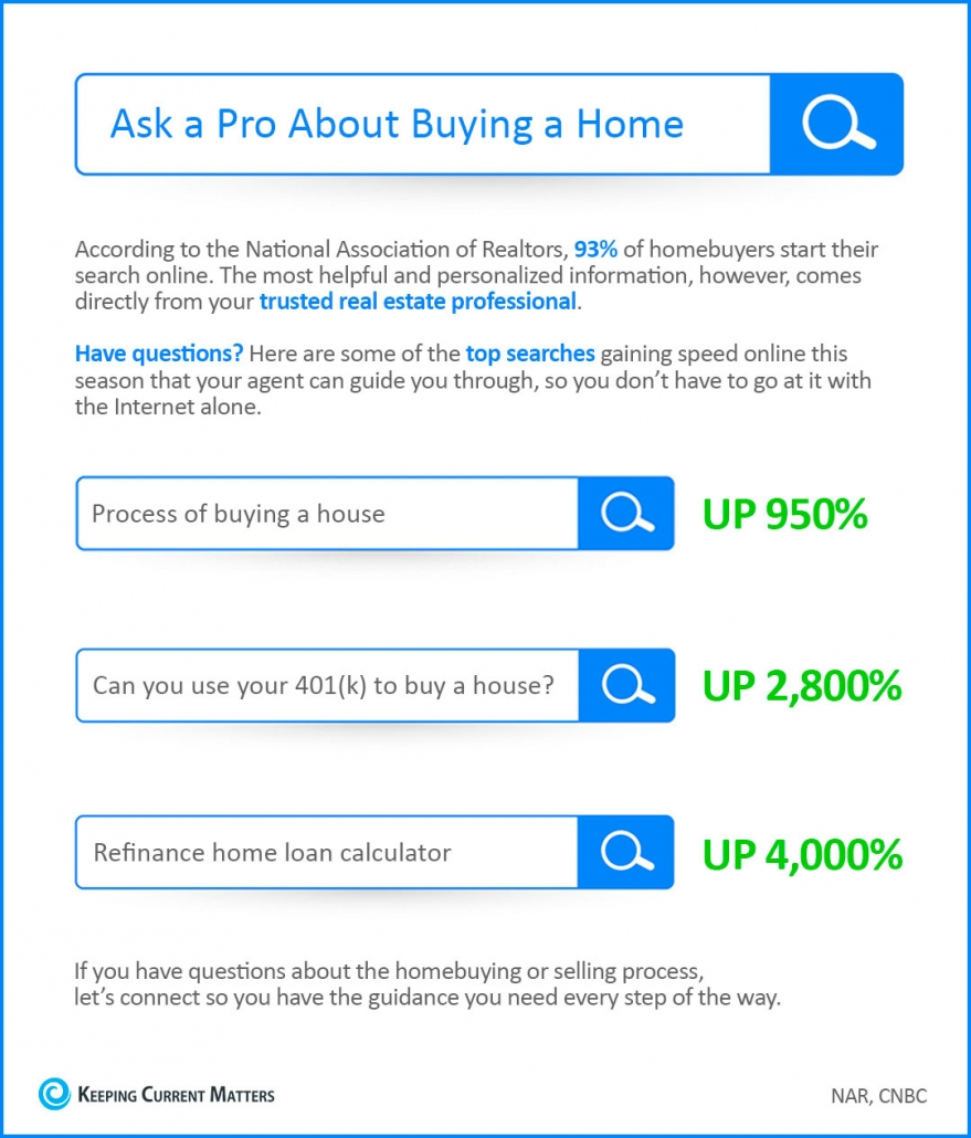 Ask a Pro About Buying a Home [INFOGRAPHIC] | Keeping Current Matters