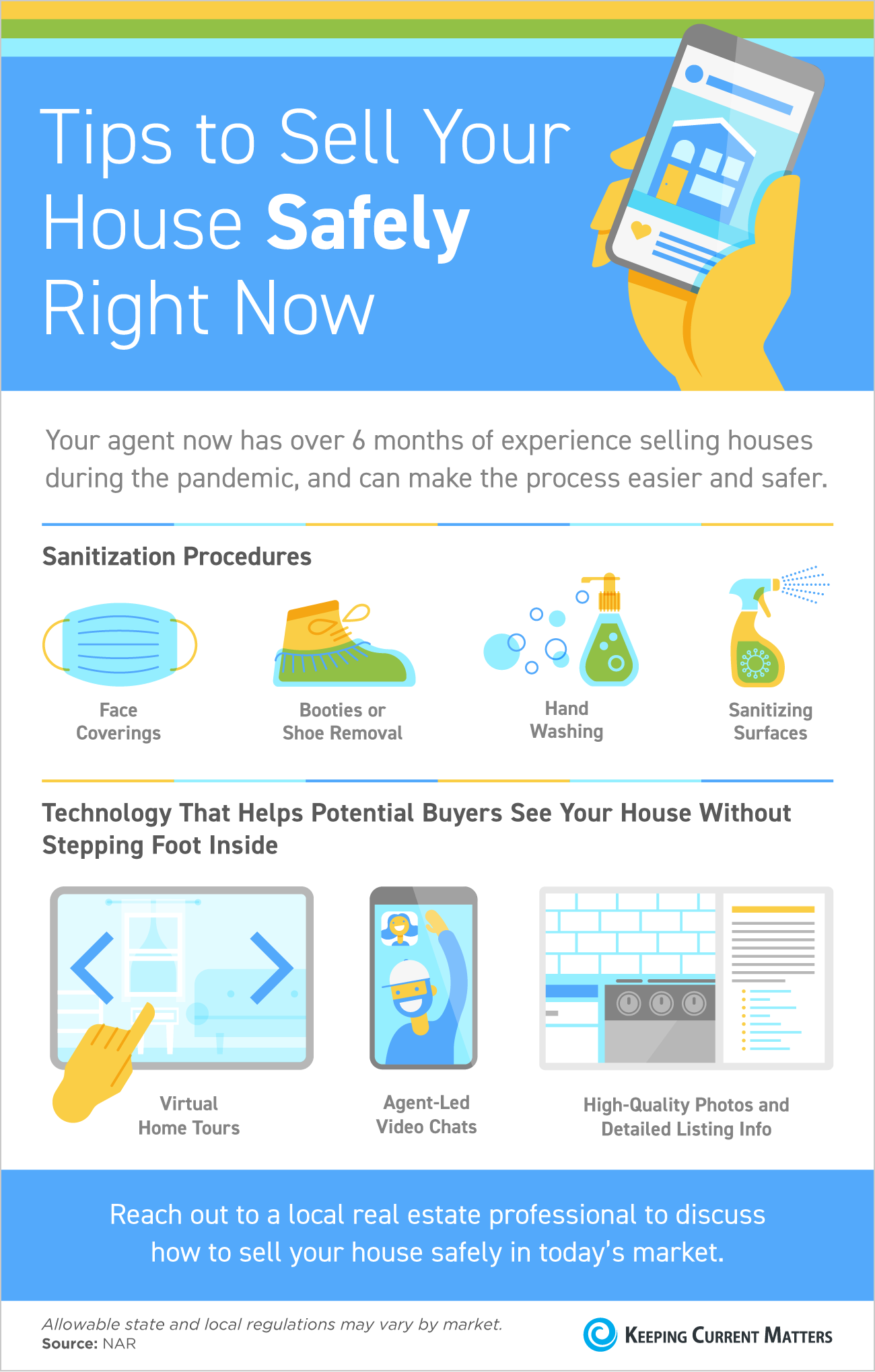 Tips to Sell Your House Safely Right Now [INFOGRAPHIC] | Keeping Current Matters
