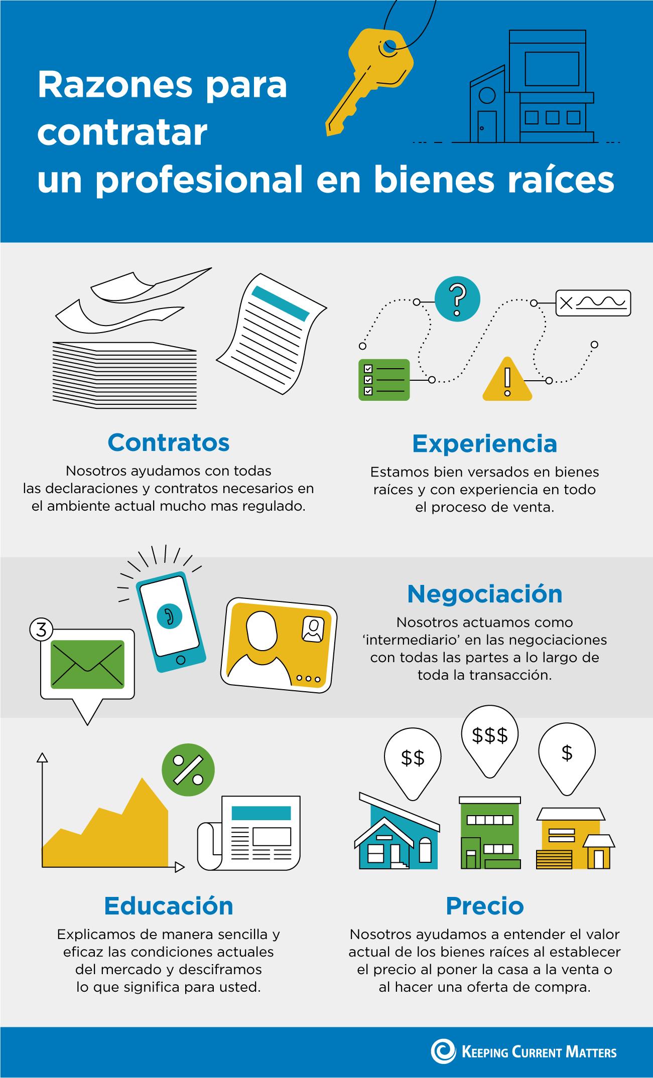 Razones para contratar un profesional en bienes raíces [infografía] | Keeping Current Matters