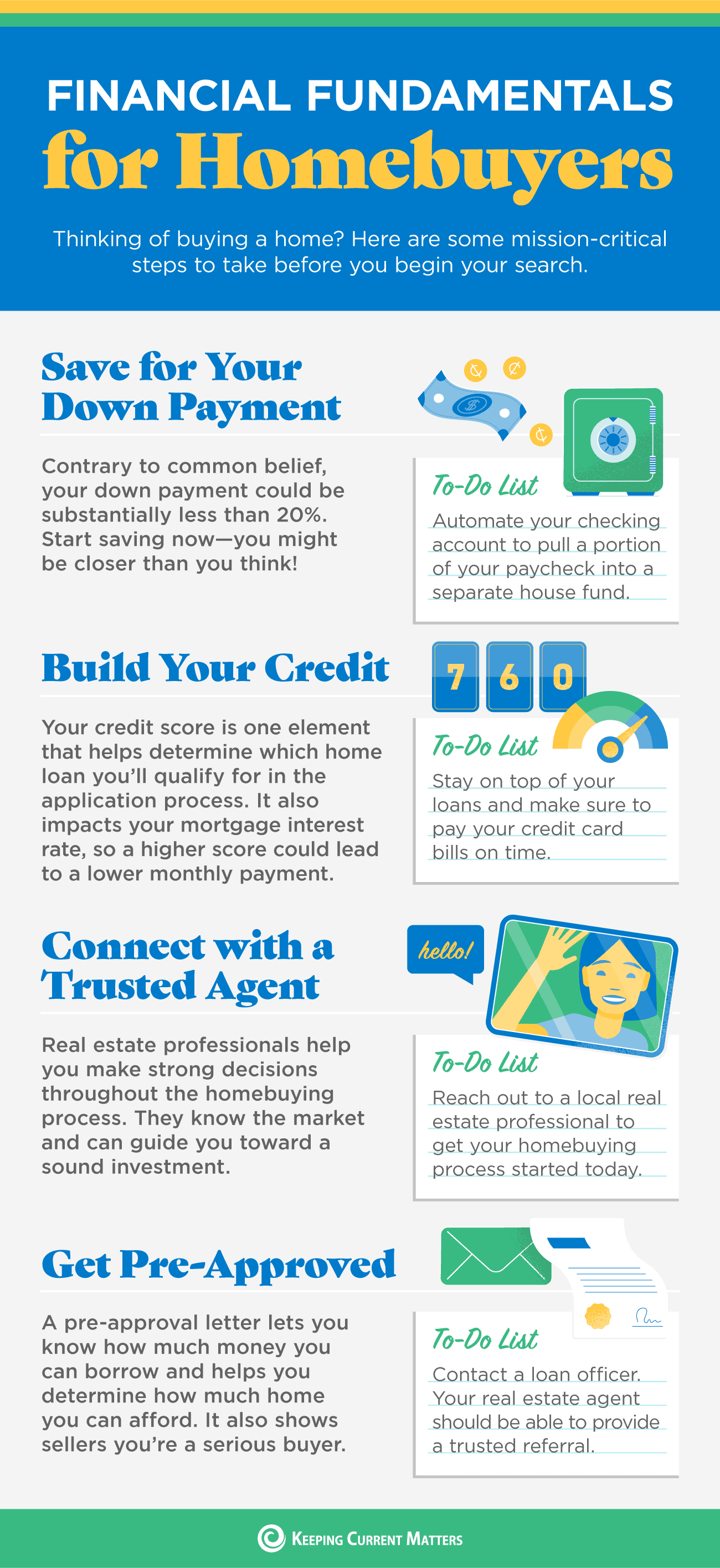 Financial Fundamentals for Homebuyers [INFOGRAPHIC] | Keeping Current Matters