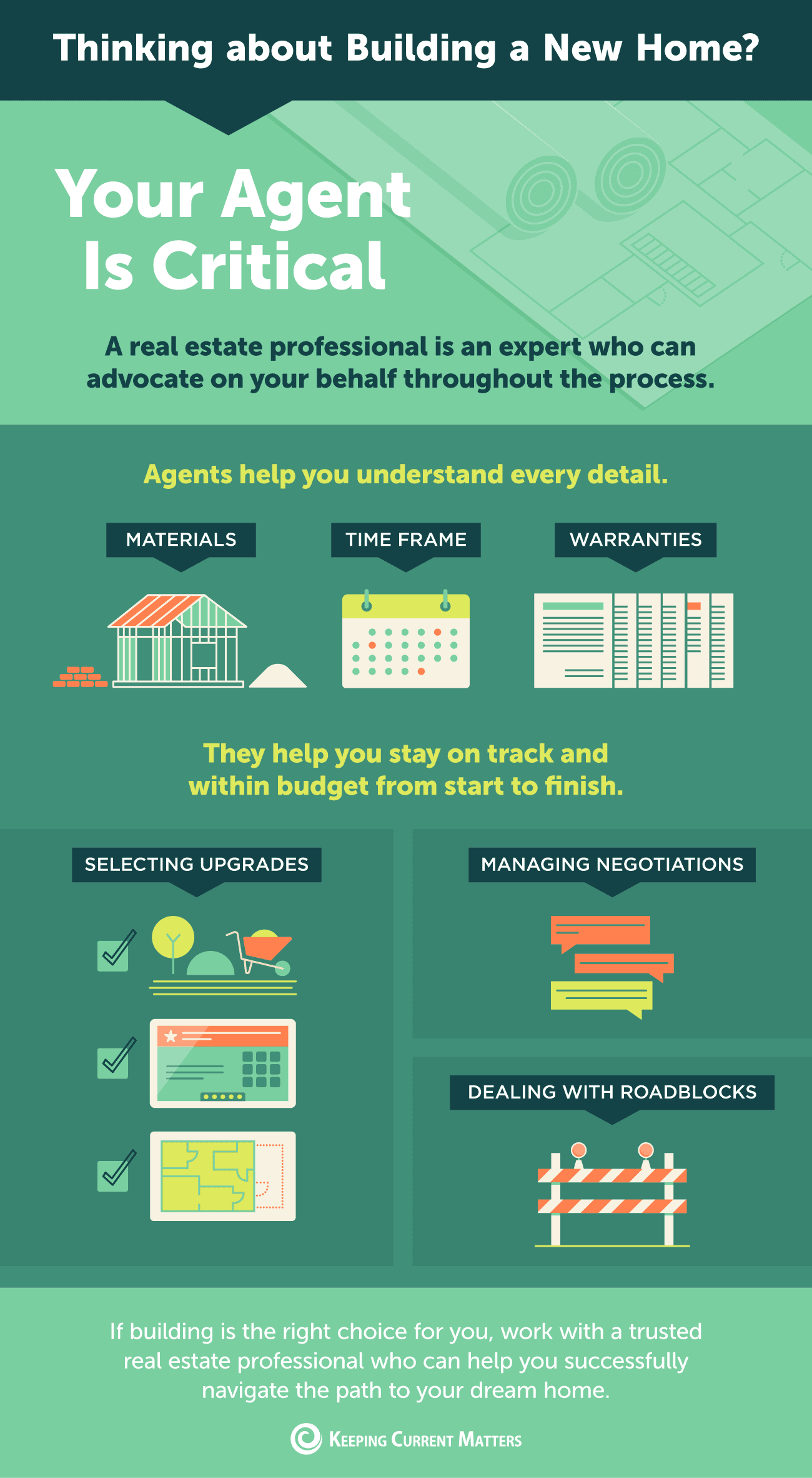 Thinking about Building a New Home? Your Agent Is Critical. [INFOGRAPHIC] | Keeping Current Matters