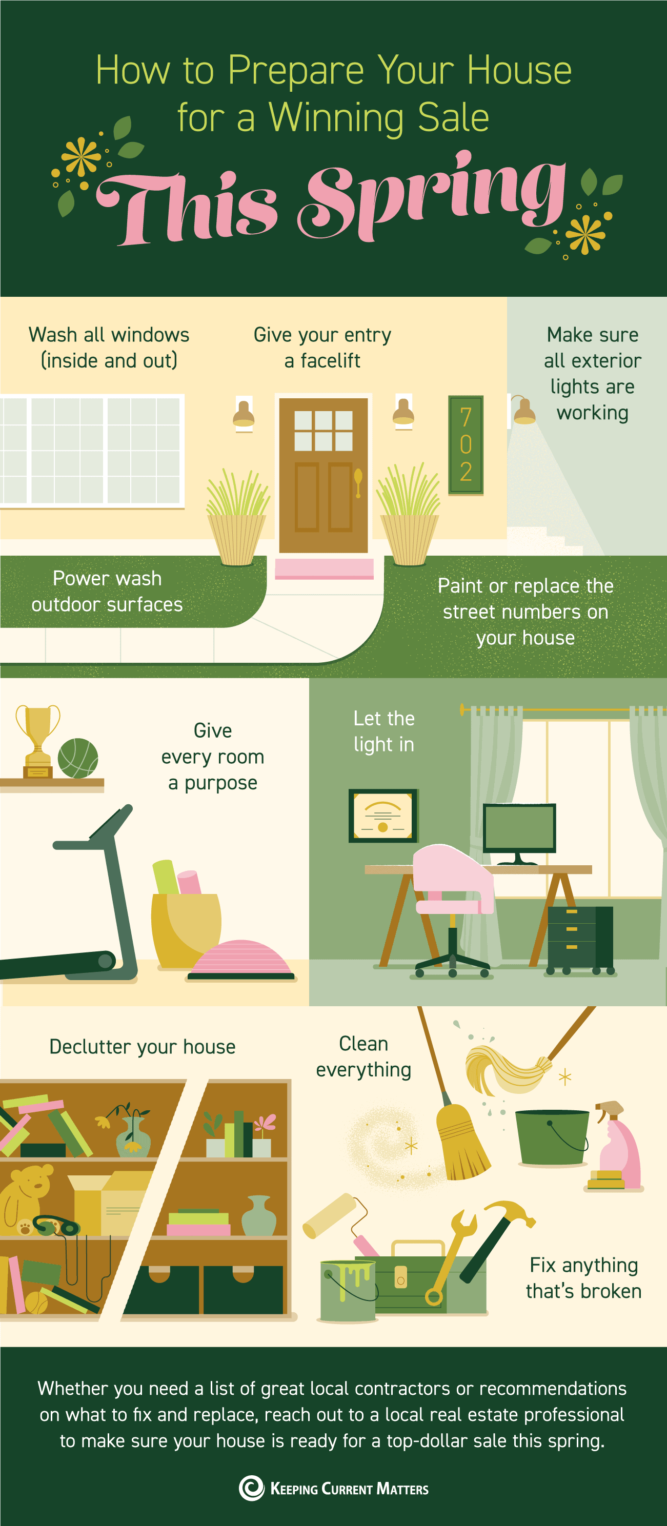 How to Prepare Your House for a Winning Sale This Spring [INFOGRAPHIC] | Keeping Current Matters