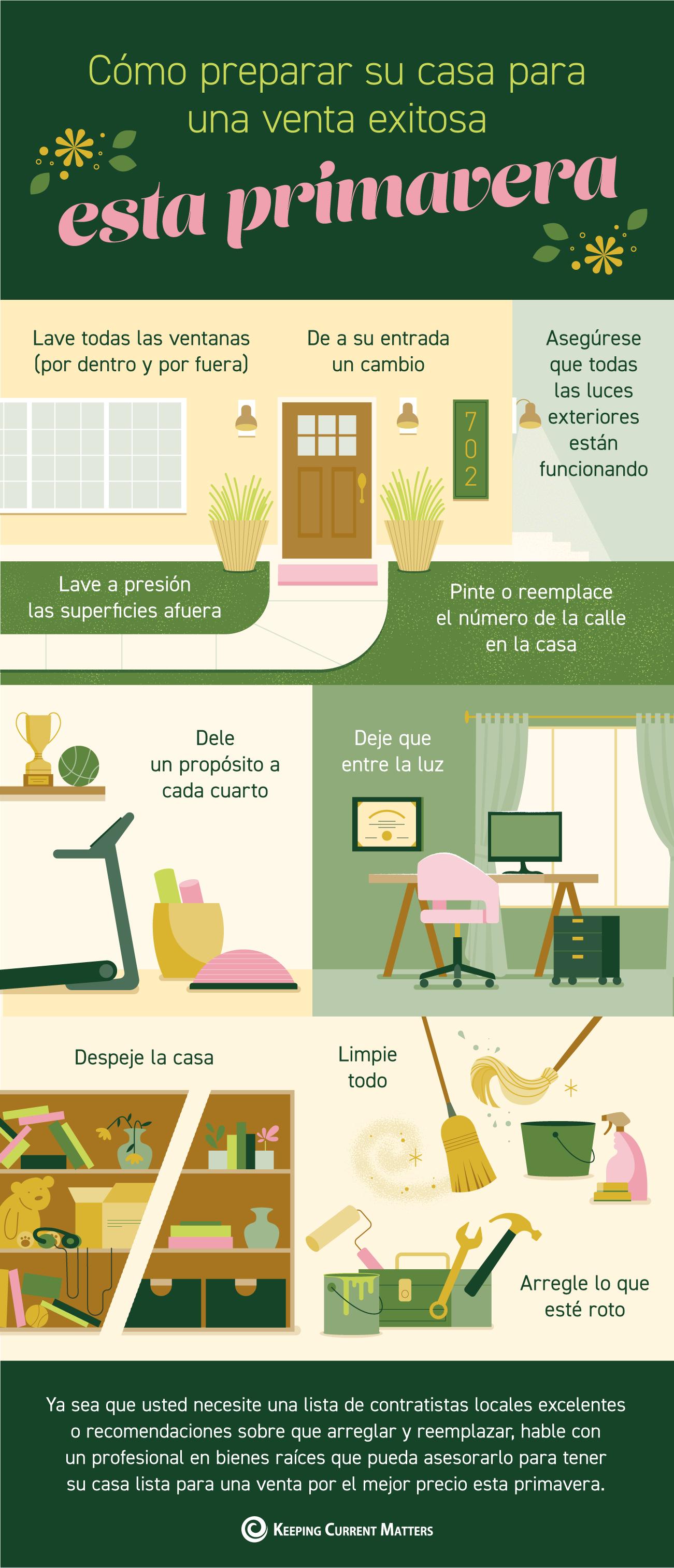 Cómo preparar su casa para una venta exitosa esta primavera [infografía] | Keeping Current Matters